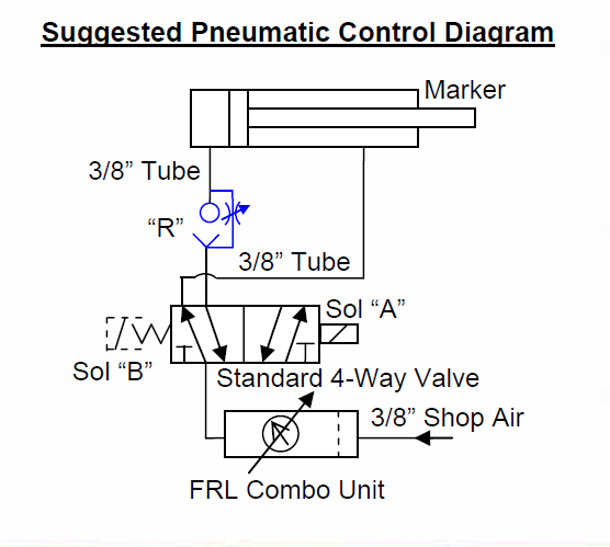 Model 78 Suggested pneumatic control diagram