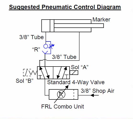 Model 78 Suggested pneumatic control diagram