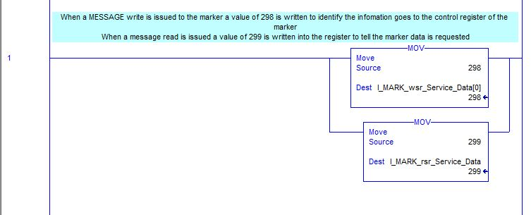 I-Mark registers for 1.X software