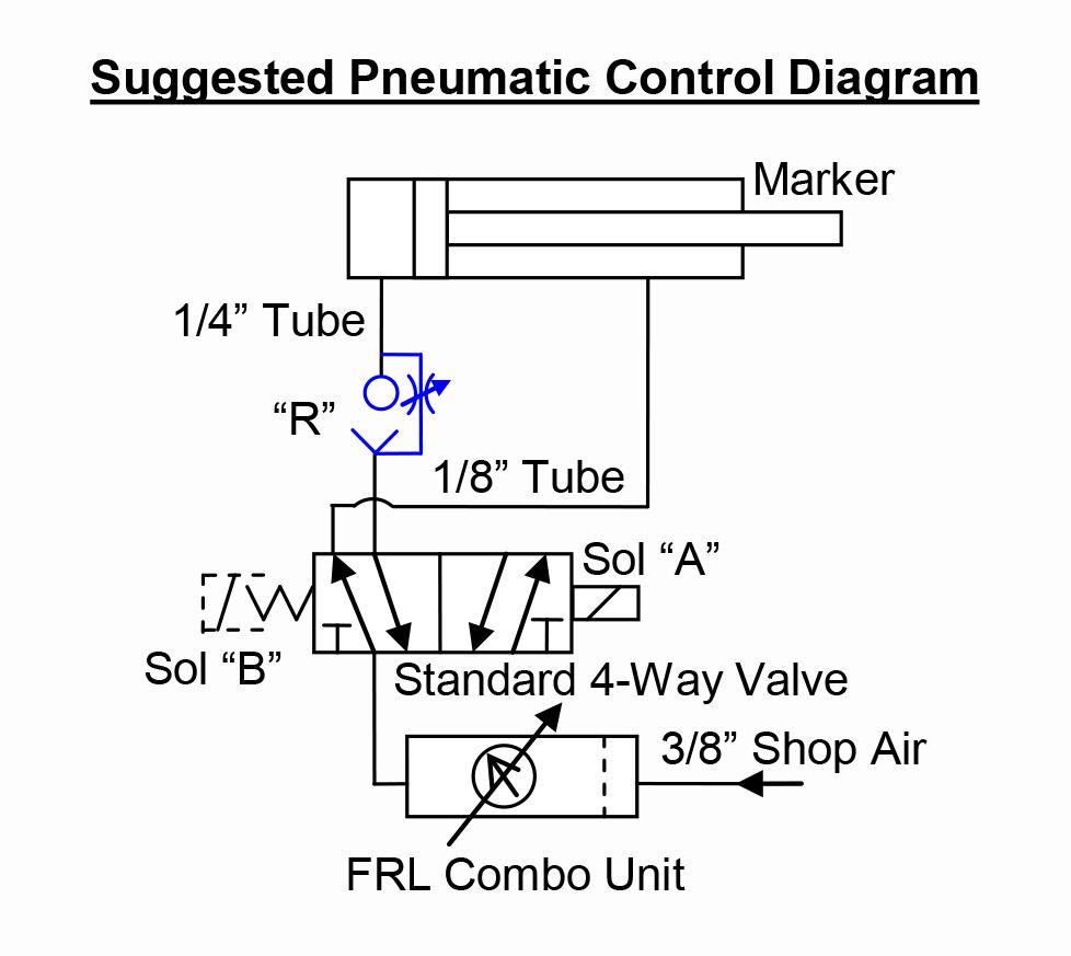 Mite-E-Mark, Model 78, Operation Guide, Air Impact Marker